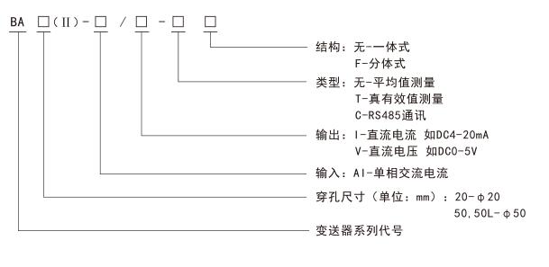 產品型號.png